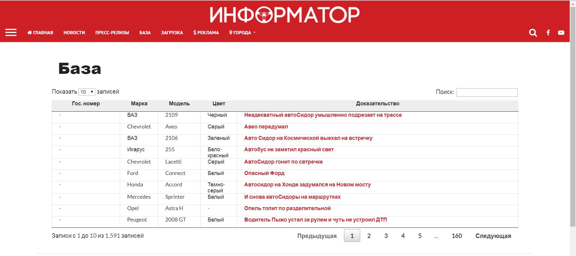 База автонарушителей Украины