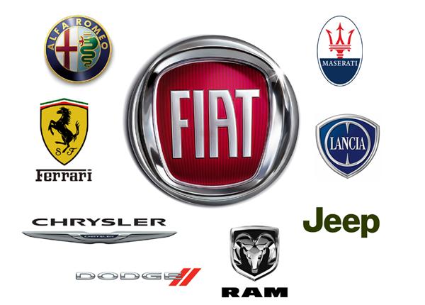 Концерн Fiat