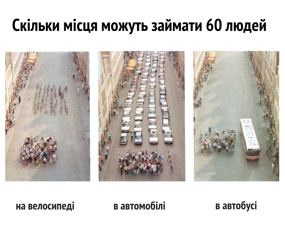 22 сентября в мире отмечают День без автомобилей