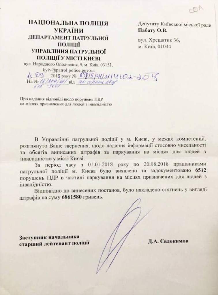 Нарушителей парковки оштрафовали на 6,86 миллиона гривен