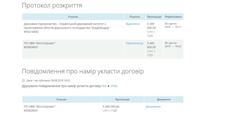 Стоимость разработки документации по технико-экономическому обоснованию составит 5,4 миллиона гривен.