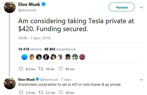 Маск заплатит 20 миллионов долларов штрафа за твит