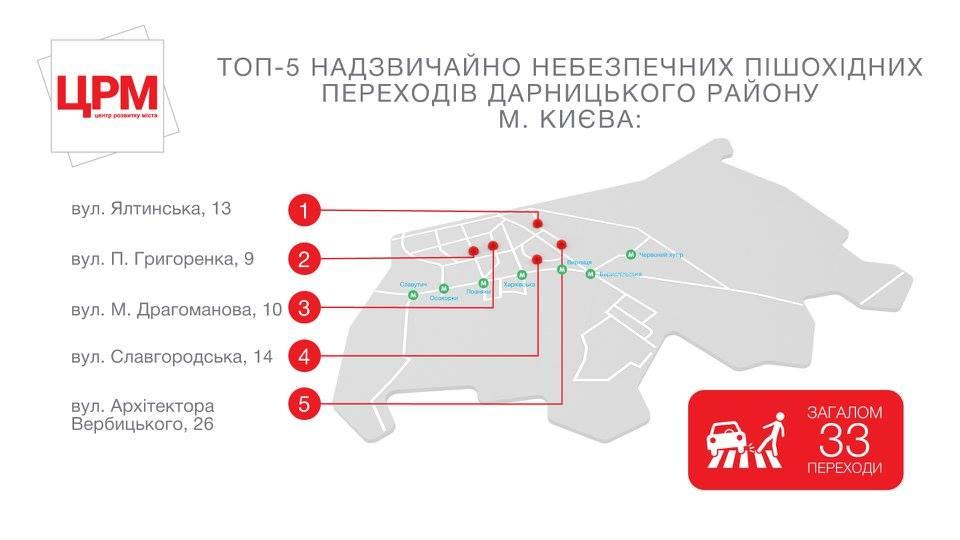 Опасные переходы в Дарницком районе