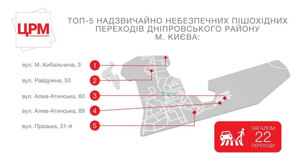Опасные переходы в Днепровском районе