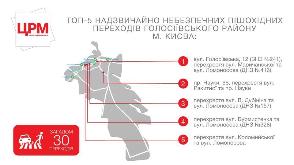 Опасные переходы в Голосеевском районе