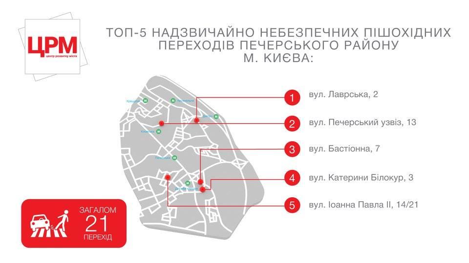 Опасные переходы в Печерском районе