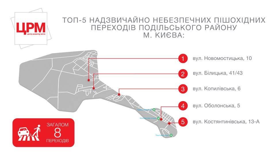 Опасные переходы в Подольском районе