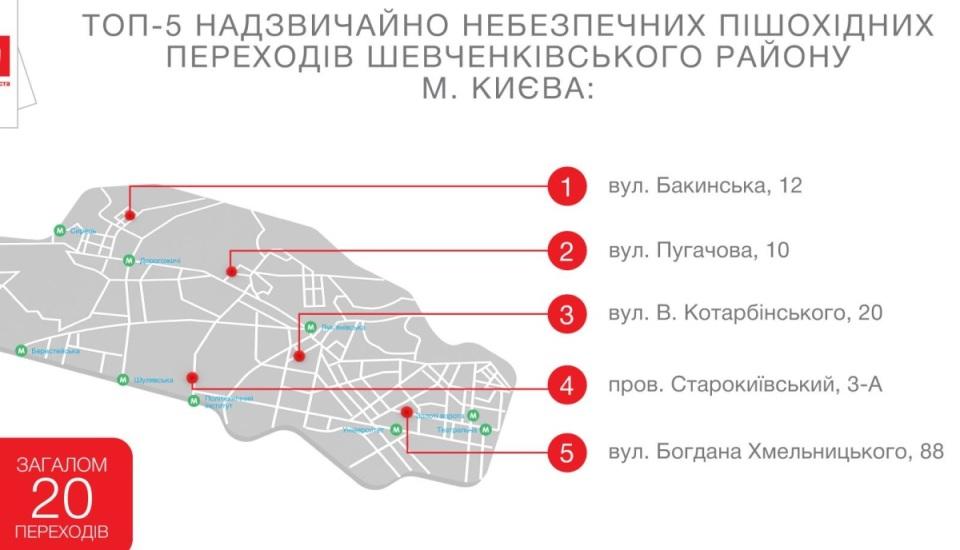 Опасные переходы в Шевченковском районе