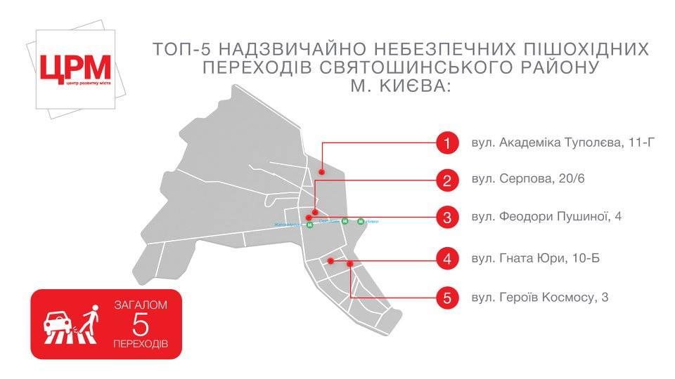 Опасные переходы в Святошинском районе