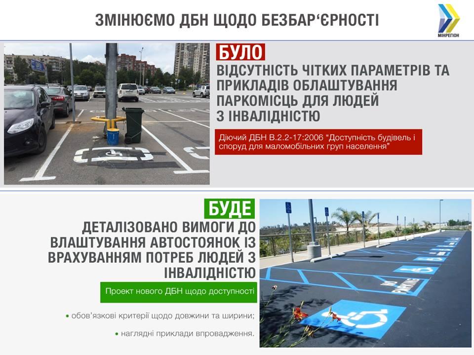 Новые нормы по обустройству паркомест для людей с инвалидностью