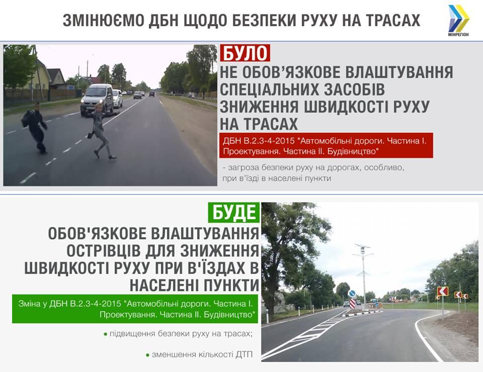 """""""Островки безопасности"""" для снижения скорости и уменьшения количества ДТП"""