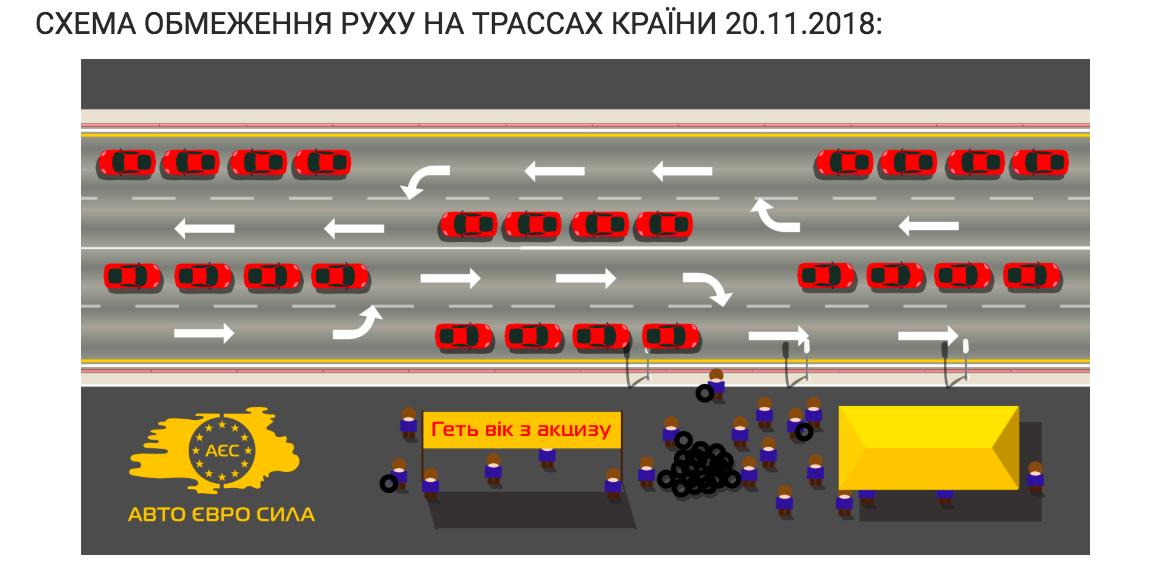 Схема ограничения движения на трассах страны