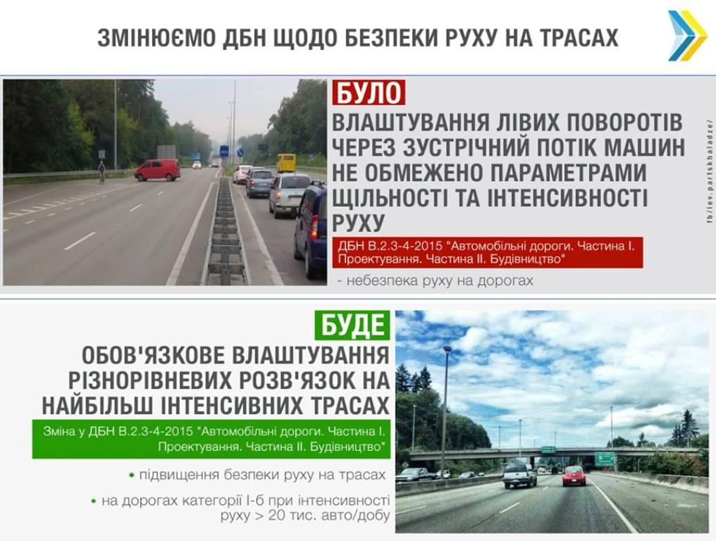 В Украине инициировали обязательное строительство разноуровневых развязок