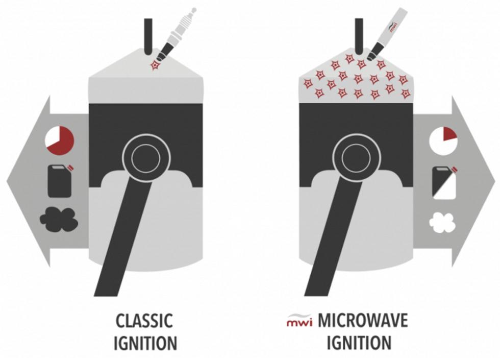 Микроволновое зажигание