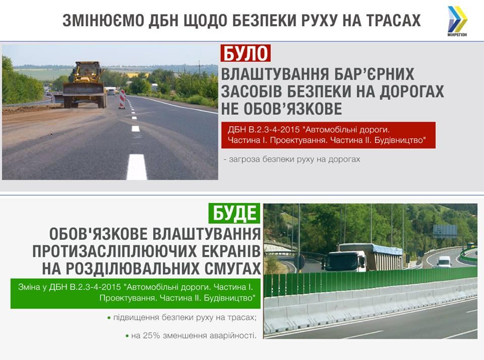 С 1 сентября на дорогах Украины появятся противоослепляющие экраны