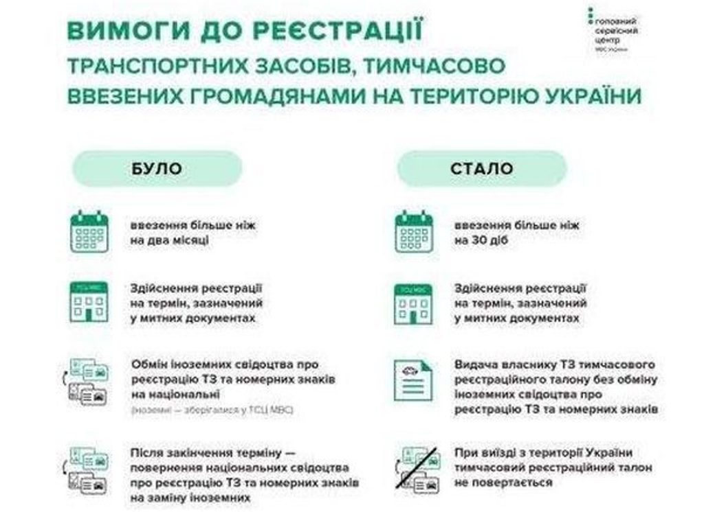Изменять номерной знак на украинский не нужно