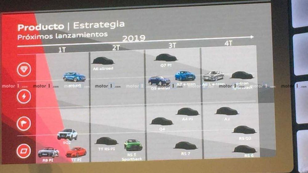 Audi анонсировала много новых моделей