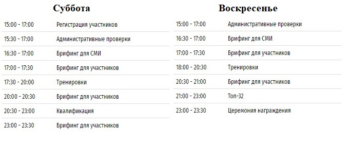 Расписание гонки