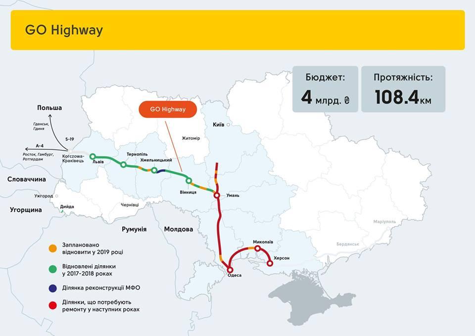 Проект GO Highway