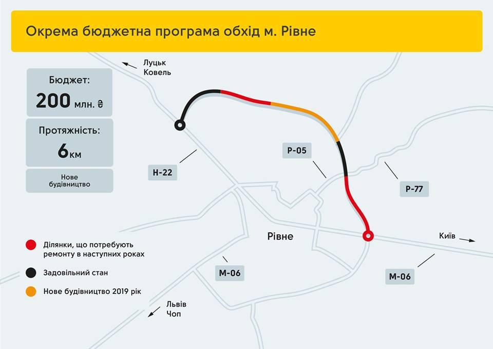 Объездная дорога города Ровно
