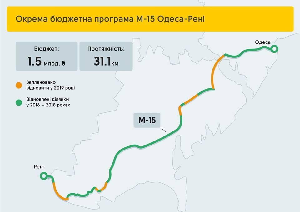 Трасса М-15 Одесса - Рени