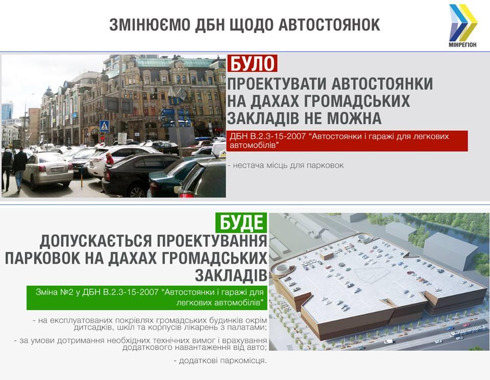 Паркинги на крышах общественных зданий