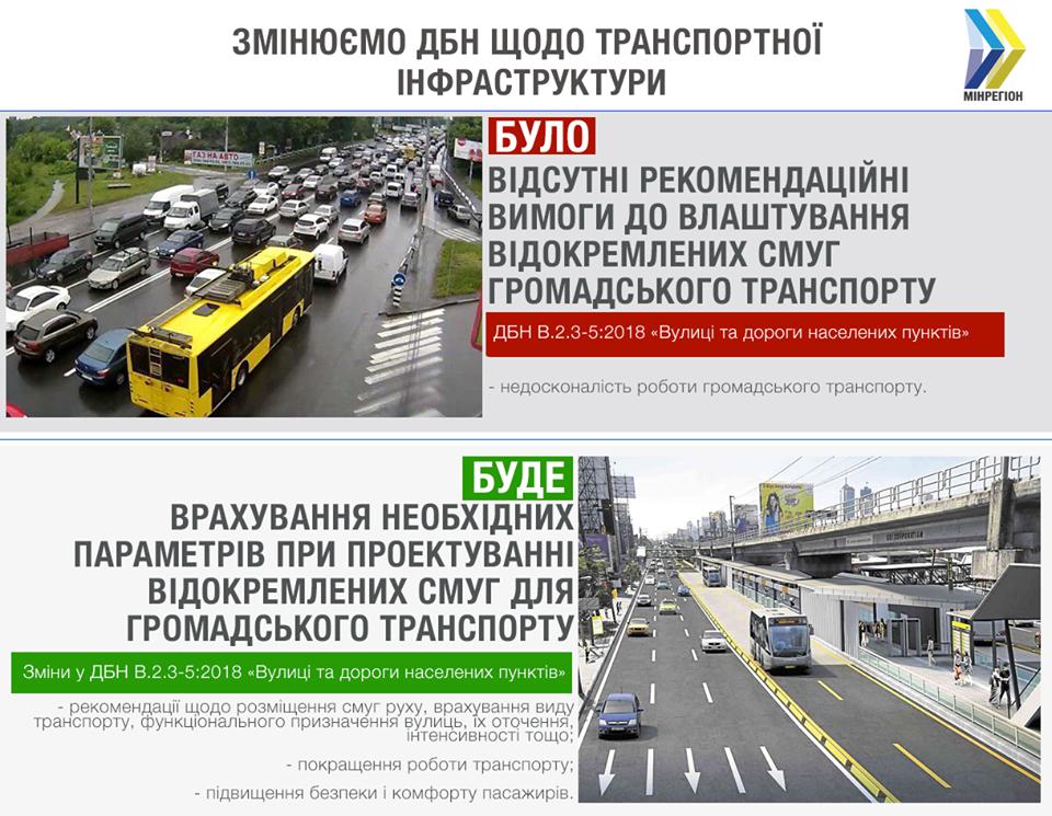 Полосы для движения общественного транспорта рекомендуют отделить от общего потока