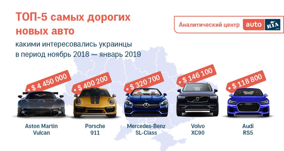 А самым дорогим новым автомобилем в Украине оказался Aston Martin Vulcan
