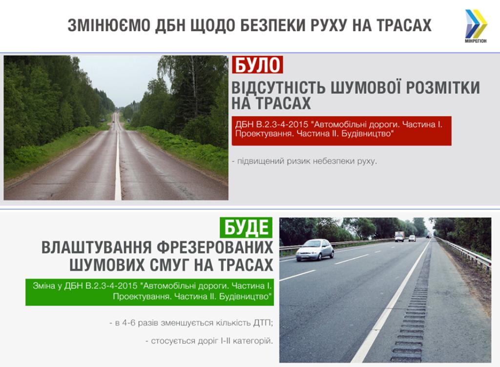 Минрегион предложил оборудовать крупные трассы Украины фрезерованной шумовой дорожной разметкой
