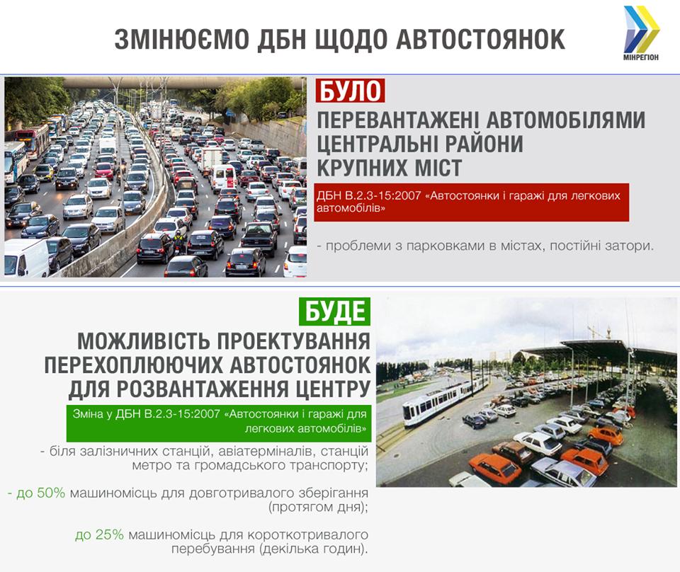 С 1 июля 2019 года в Украине разрешат строительство перехватывающих парковок