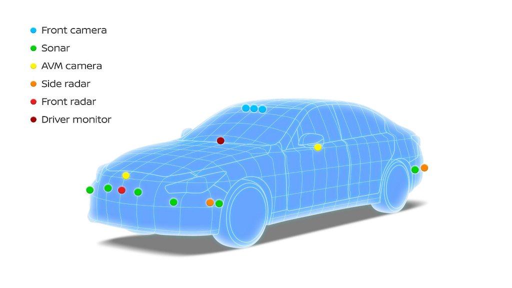 Nissan разработал систему автономного вождения ProPilot 2.0