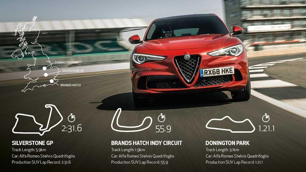 Alfa Romeo побила 3 рекорда в своем классе