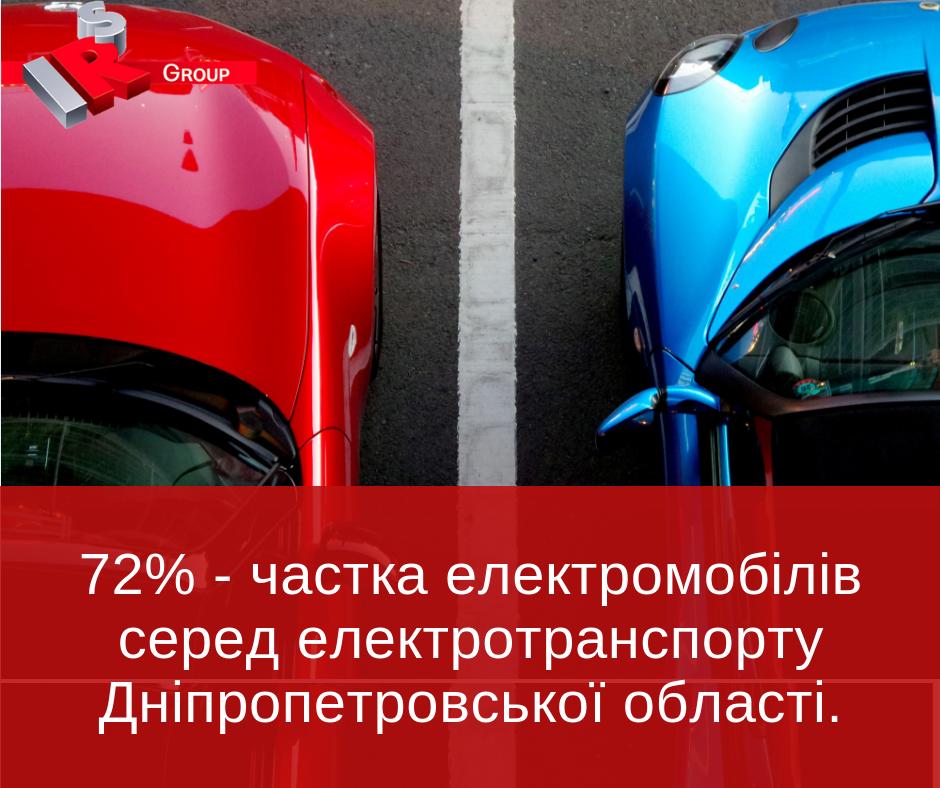 Днепропетровская область лидирует по количеству электрокаров в регионе
