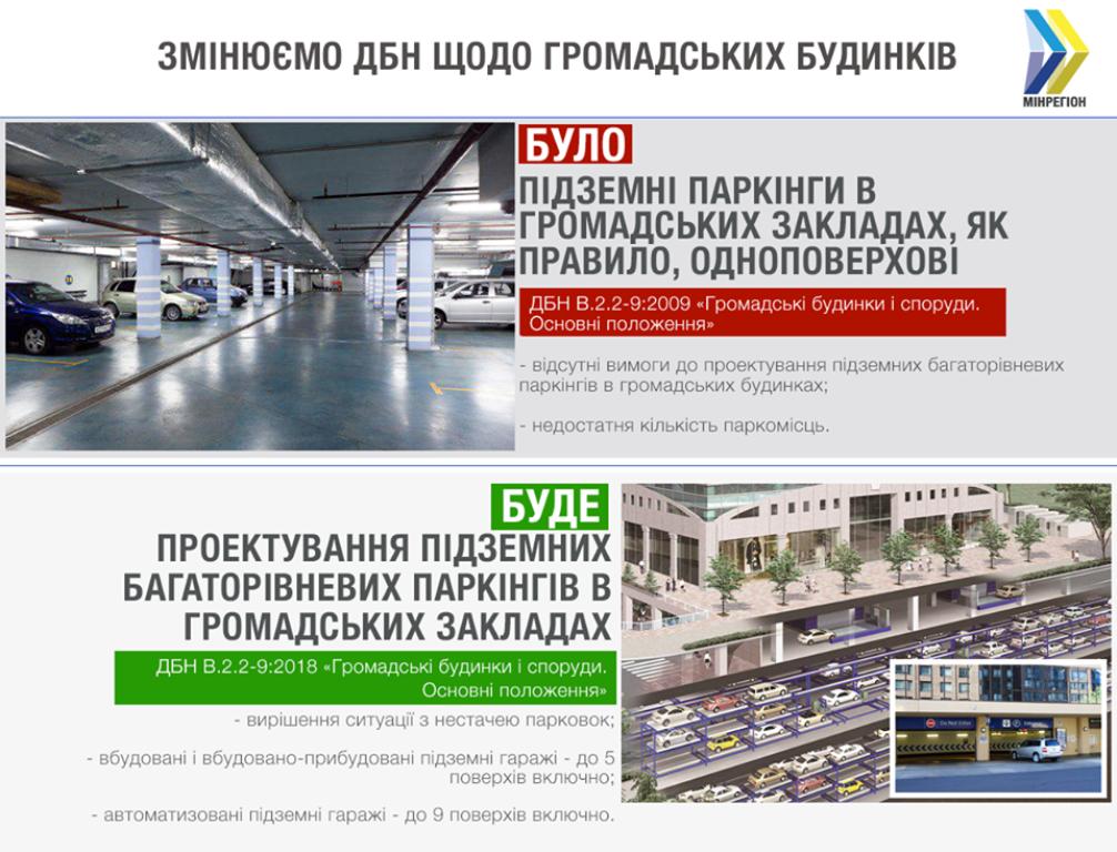 С 1 июня в Украине разрешено проектирование подземных многоуровневых паркингов