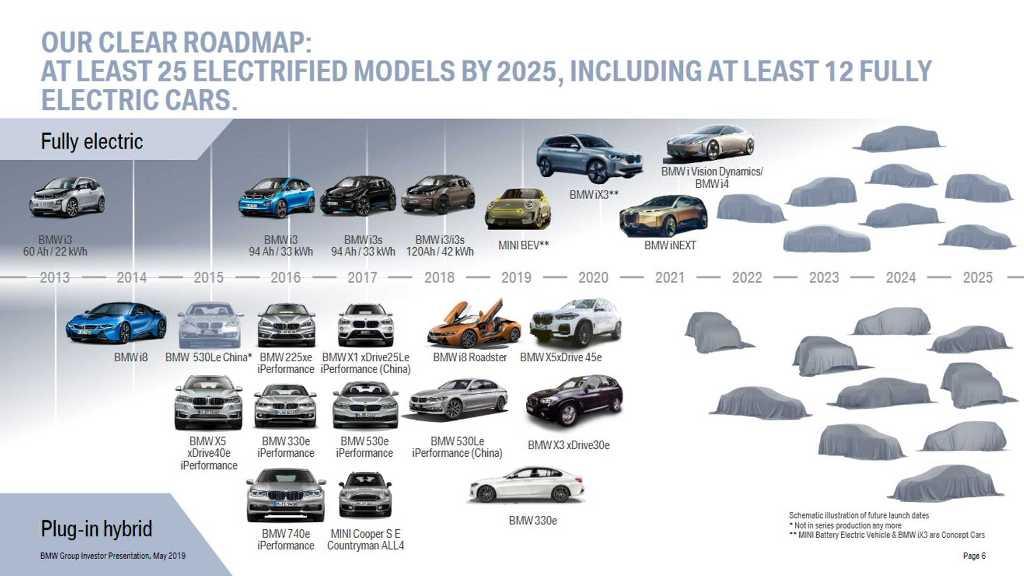 К 2025 году появится 12 полностью электрических моделей