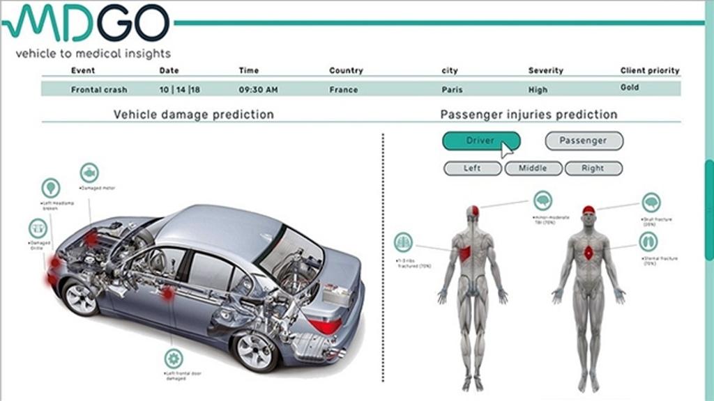Информация передается медикам в течение первых 7 секунд после аварии