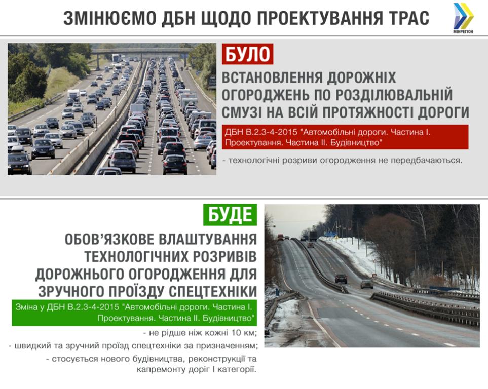 С 1 сентября на автодорогах Украины появятся разрывы в заграждениях