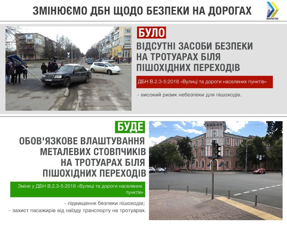 В Украине перед пешеходными переходами появятся металлические столбики