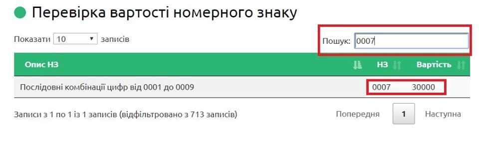 Цена варьируется от 4000 до 30 000 гривен