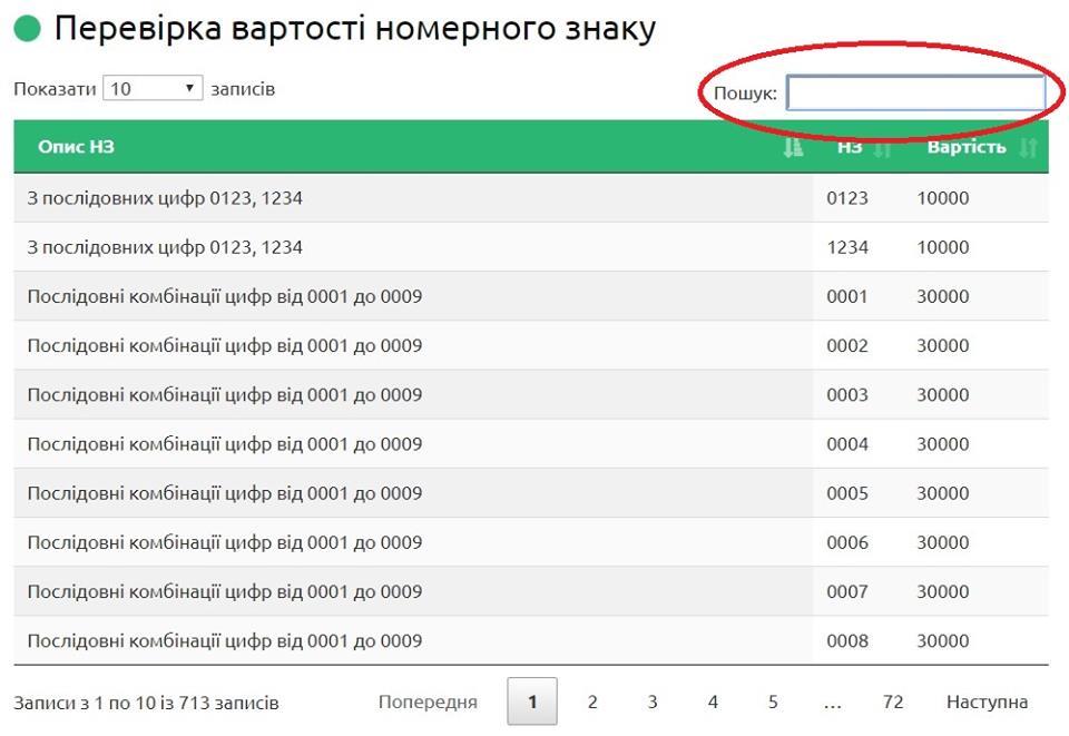 Стоимость индивидуальных номеров можно проверить онлайн