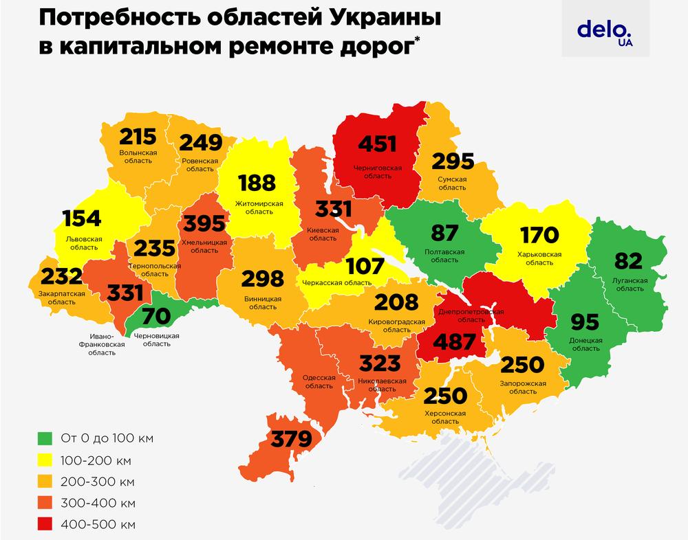 Состояние дорог Украины по областям