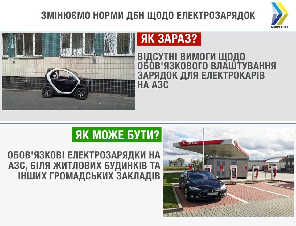 В Украине планируют оборудовать все АЗС электрозарядками