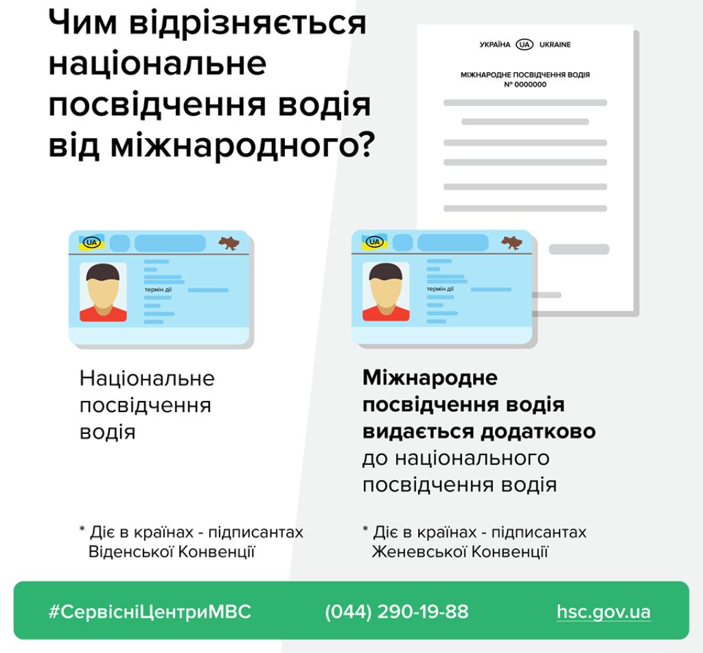 Получить водительское удостоверение международного образца можно в любом СЦ МВД