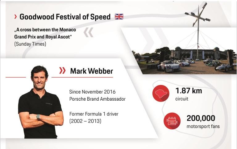 После этого Porsche выступит на фестивале скорости в Гудвуде