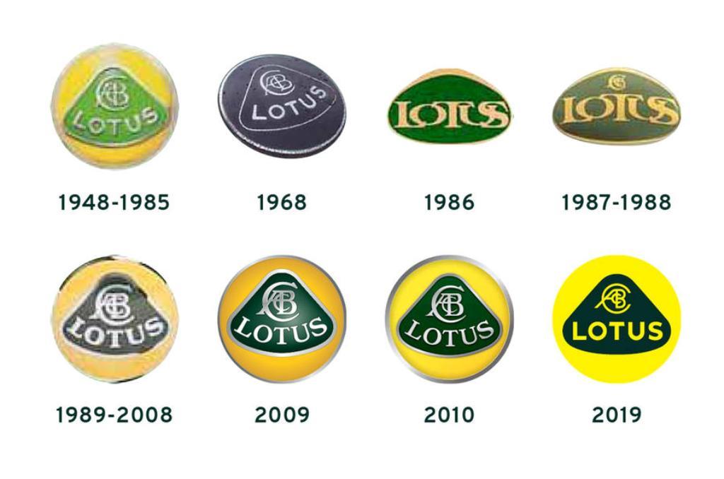 За всю историю бренда логотип изменялся восемь раз