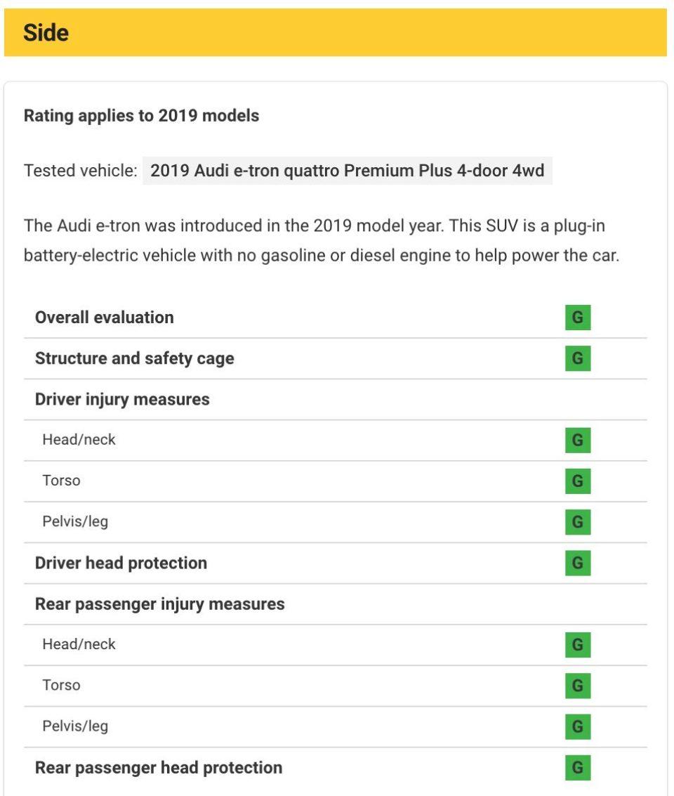 Audi e-tron получил максимальные баллы во всех категориях безопасности