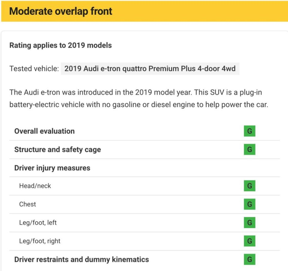 Audi E-Tron признан самым безопасным электромобилем: видео