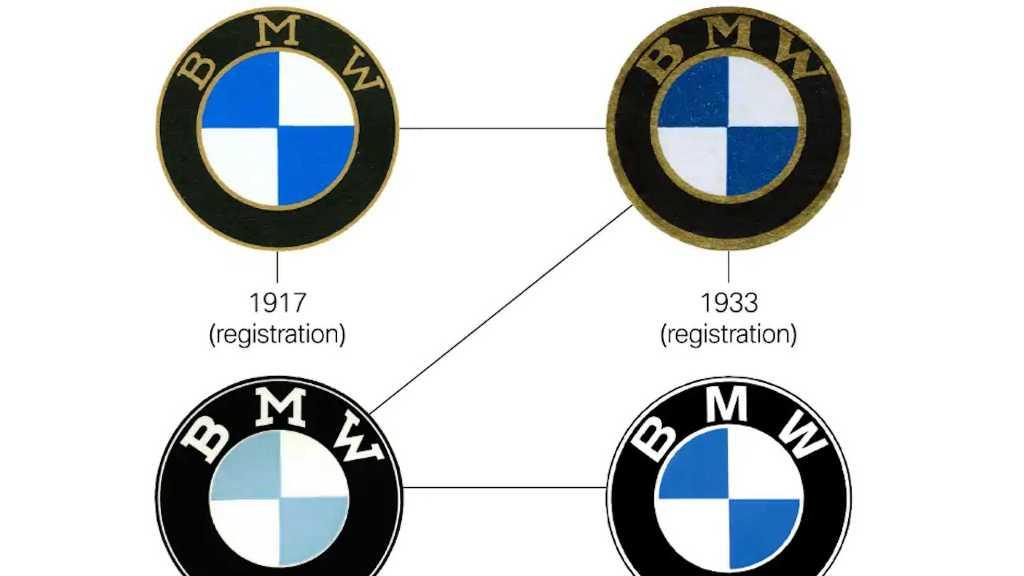 История преобразования логотипа марки BMW