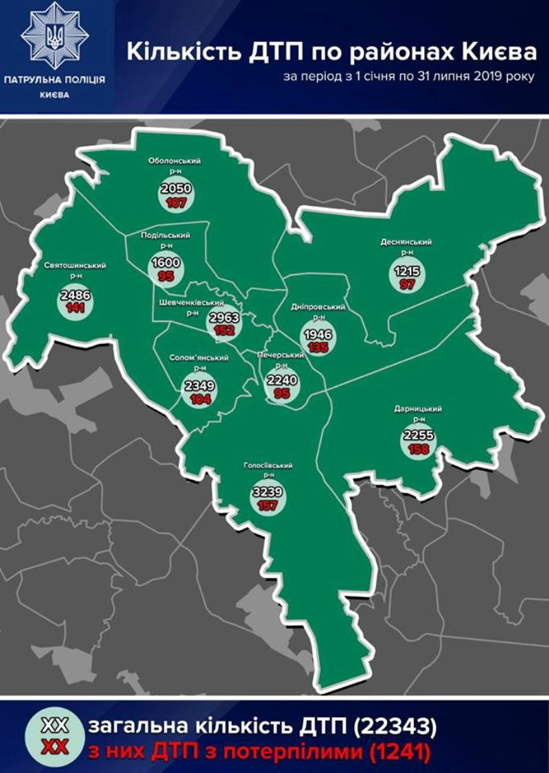 Статистика ДТП о районам Киева