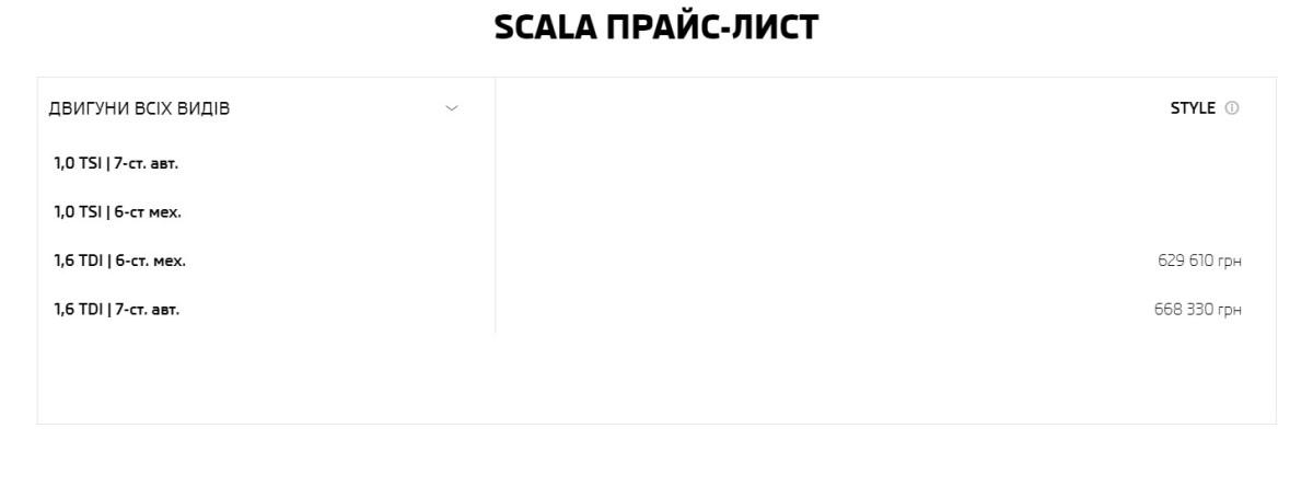 Цены на новые Skoda Scala